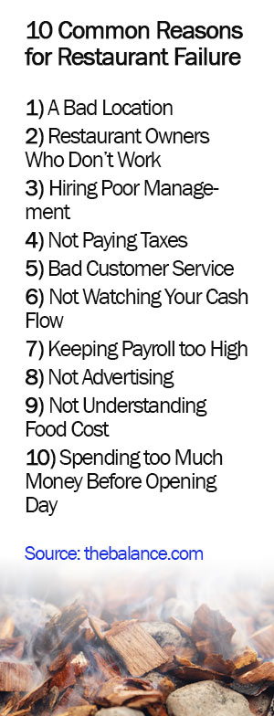 10 Common Reasons for Restaurant Failure
